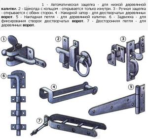 Засовы отличаются материалами, конструкцией, другими особенностями.